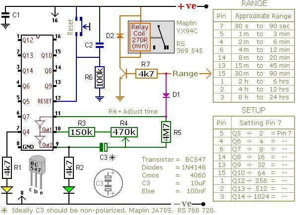 24 hour timer circuit with the 4060B CMOS IC