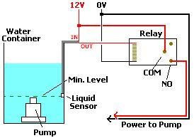Automatic pump switch off system