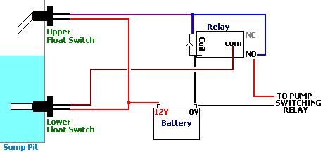 Circuit design for float switch controlled sump pump controller
