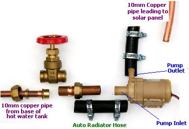 Kit to connect pump into a solar water heating system