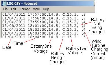 Datalogging file from ICC intelligent wind turbine charge controller