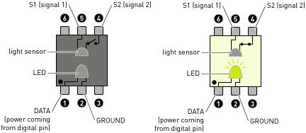 How do optocouplers work
