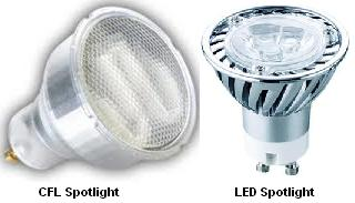 Mains powered CFL and LED Spotlights