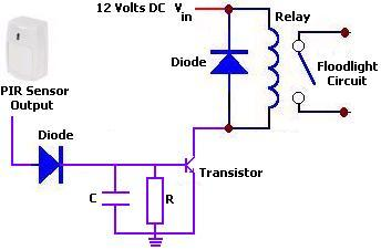 PIR sensor timer circuit - turn on a device and leave it on for a time determined by the values of C and R