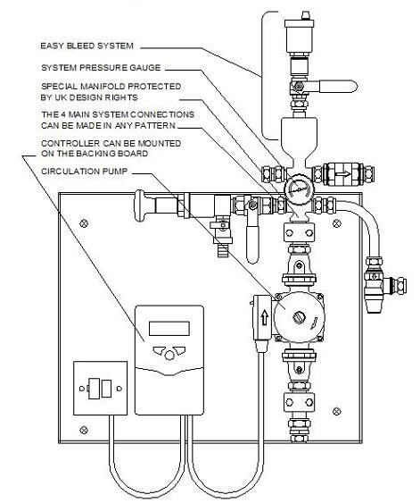 Pumping Station schematic