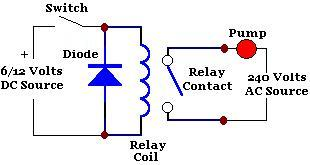 relay pump circuit diagram relays and renewable energy reuk co uk Toggle Switch Wiring Diagram at fashall.co