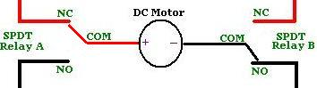 With relay B energised the motor spins clockwise