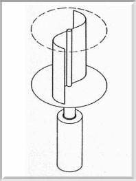 Savonius wind turbine schematic