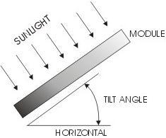 Solar panel mounting angle