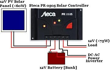 Connection diagram for a Steca PR 0505 Solar Charge Controller