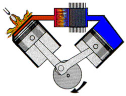 Schematic of a solar Stirling Engine