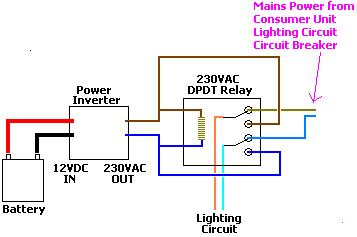 Use a DPDT 230VAC relay to switch between inverter and mains electricity.