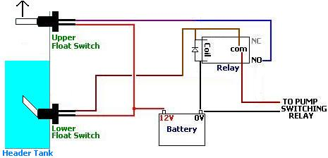 circuit for float switch well to header tank controller simple well pump controller reuk co uk float level switch wiring diagram at et-consult.org