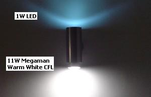 Compare GU10 LED spotlights with Megaman spotlight