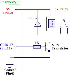 Connect Rasperry Pi to a relay via a transistor