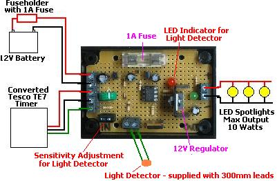 Connecting up the new advance poultry lighting controller with light detector
