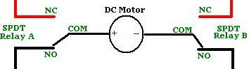 Motor does not spin when both relays are energised.