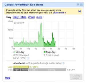 Google Powermeter data display