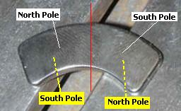 Polarity of a hard disk drive magnet