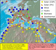 European Supergrid - HVDC transmission of power around Europe