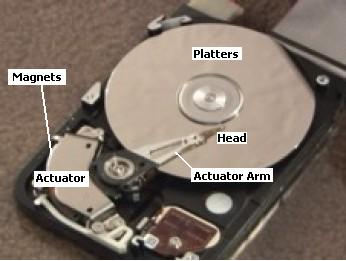 View inside a hard disk drive showing the location of the neodymium magnets