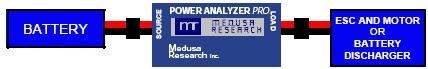 Measuring the stored capacity of a battery using the Power Analyzer PRO from Medusa