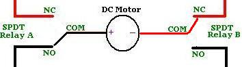 With relay A energised the motor spins anti-clockwise.