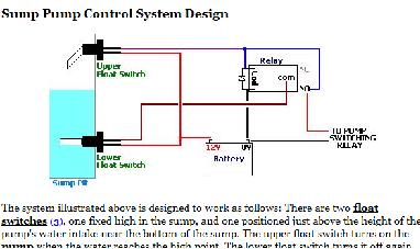 sump pump control system reuk co uk non electronic sump pump controller two float switches