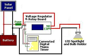 Automatic poultry lighting system based around Tesco TE7 programmable timer