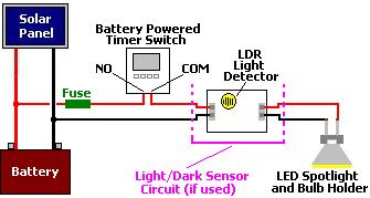 Solar Powered Poultry Lighting on 12 volt power supply circuit diagram