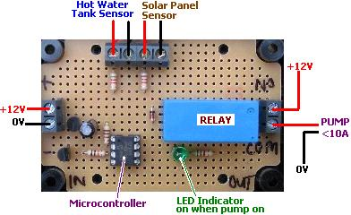 Connection diagram for a solar pump controller with fitted relay