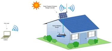Solar powered WiFi extender