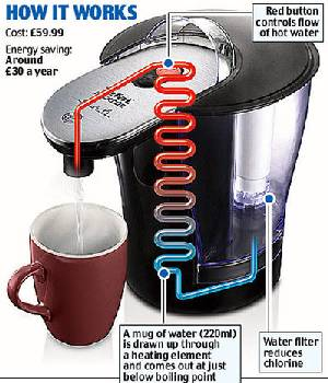 How does the Tefal Quick Cup work?