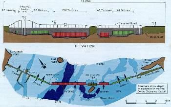 Plans for the Severn Barrage