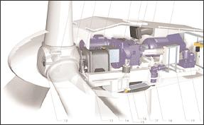 Vestas V47 660kW Wind Turbine Generator