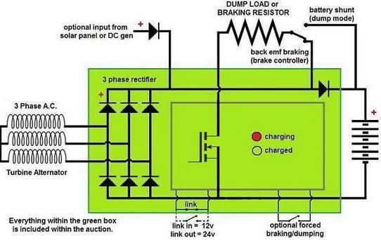 Wind turbine charge regulator schematic