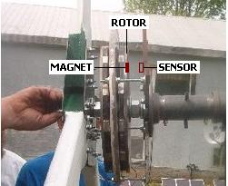 Mounting points for cycle computer magnet and sensor on a wind turbine generator/alternator