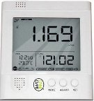 Digital wireless home electricity monitor