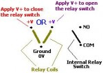 Latching Relays