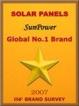Top Solar Photovoltaics Awards
