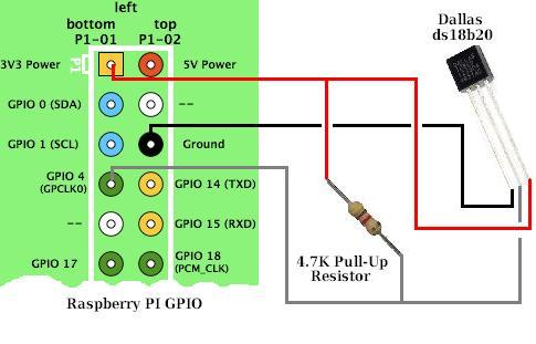 Raspberry Pi GPIO DS1B20 temperature sensor connections