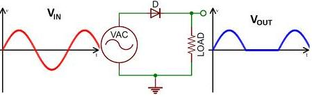 half wave rectification of electricity to halve power use of immersion element