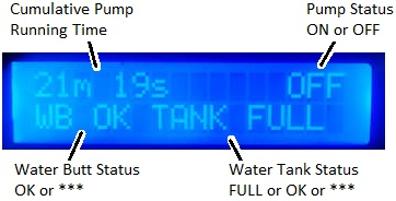 Display for rainwater toilet pump controller to show status and cumulative pump run time.