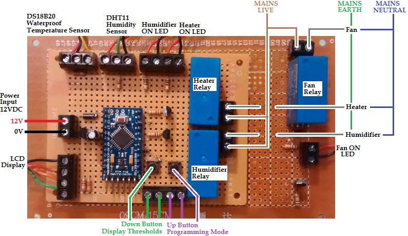 Wafer thermostat wiring diagram heating element and