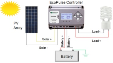 ecopulse pwm solar charge controller connection diagram